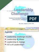 SITE Leadership