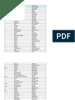 Forum Participant List