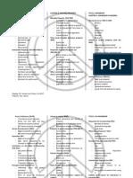 [Property] MT Cheat Sheet