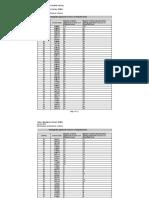 K Applicant Data 03-23-10