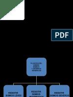 Antisismica Clase II (1)