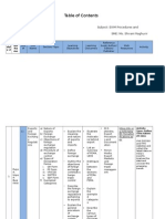 TOC - EXIM Procedures BMS 4thSem_ID-Oct20