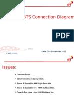 Flexi Edge BTS Connection Diagram