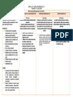 Prioridades Escuela Secundaria General 2014-2015