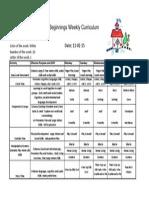 Weekly Curriculum Nov 2-6 2015