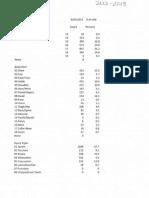 2012-13 Football Injury Report