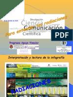 HUGO MARTIN ATOMICA CORDOBA CONFERENCIA EDUCATIVA PARA ENTENDER LAS RADIACIONES IPEM 122 DIEGO GOMEZ CASCO