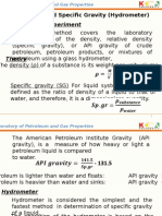Spesific Gravity Hydrometer