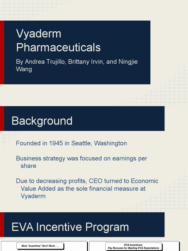 vyaderm pharmaceuticals case solution