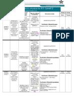 Cronograma de Actividades - EdW Nivel 2