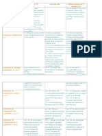 tabla de aspectos fiscales
