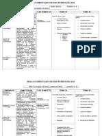 Malla Curricular Puertas Periodos 3 y 4 2015