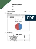 Bioghurt Market Survey Final Result - Total Sample 2013