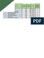 Grafik IKE