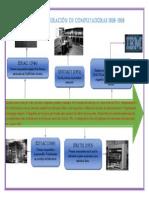 PRIMERA GENERACIÓN DE COMPUTADORAS PDF