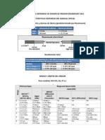 Caracteristicas Obtenidas de Sensor de Presion Rosemount 3051