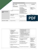 Daftar Dokumen Ars