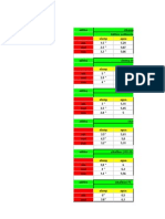 datos tecnicos para elaboracion de concreto