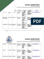 Fix Divisi Spektrum 2012 New