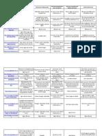 27 Sites Educativos.pdf