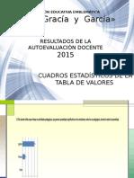 mONITORE AUTOEVALUACION 52015
