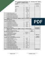 Informe Financiero Abril 2015