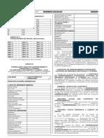 Formulario Único de Arrendamiento Financiero (Leasing) de inmueble destinado a vivienda - FUAL