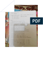 Tugas Matematika Rekayasa  Adlina Mutiara Putri (1315011003).pdf