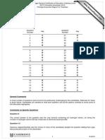 O level 2012 Chemistry Marking