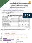 Tut #20 - Exchange Rates (Answers) Deb_21Jan2014