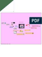 Herramientas básicas_Equipo2