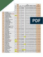 Comparativo h4 h5.PDF (1)