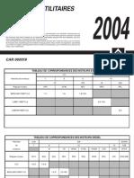 Citroën Utilitarios Manual de Taller 2004