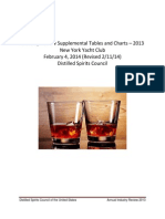 2013 Industry Review Supplemental Tables and Charts