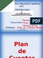 Plan de Cuentas.