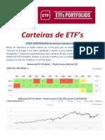 ETF Portfolio Allocation 4Q2015
