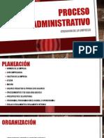 Actividad Organización