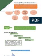 Diapositivas de Desarrollar El Equipo Herramientas y Tecnicas