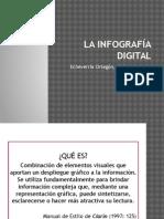 La Infografía Digital