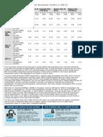 Modern UDMA CompactFlash Reader Benchmarks FireWire vs  USB 2.0