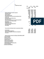 Fin Analysis