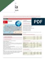 Turquía Ficha País