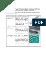 Conceptos red eléctrica.docx