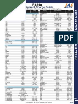 R134a Refrigerant Chart Guide Automotive Technologies Sedans