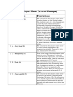 cristina marban- final short progress report memo holistic grading instrument scenario and justification