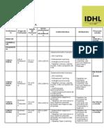 2013_Profissionais_IDHL.doc
