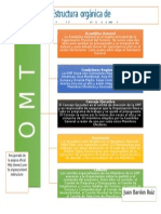 Estructura Orgánica de La Organización Mundial Del Turismo