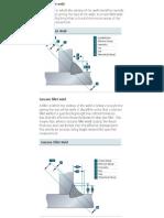 Fillet Weld Morphology