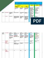 al afaq grade 1 semester 1 term plan eng 2015-2016