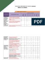 Minimosprogramaciones 6º 2014-2015_loe. Mate, Lengua y Cono Docx